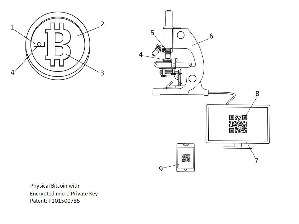 Patent P201500735